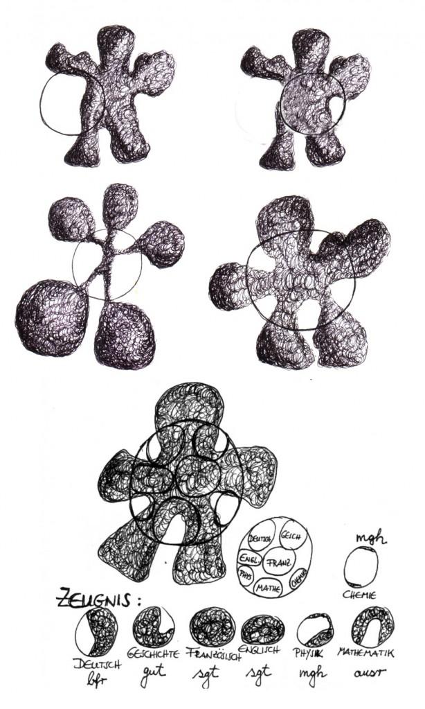 menschenkreise