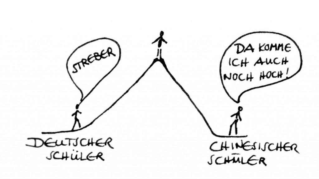 streber-berg1
