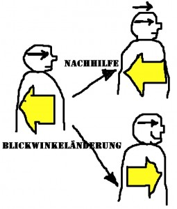 blickwinkelanderung